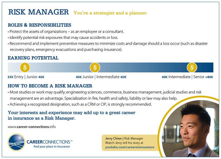 Risk Manager – Risk Management Job Description