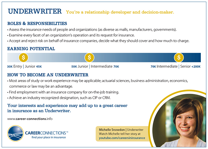 Underwriter Career Profile Postcard