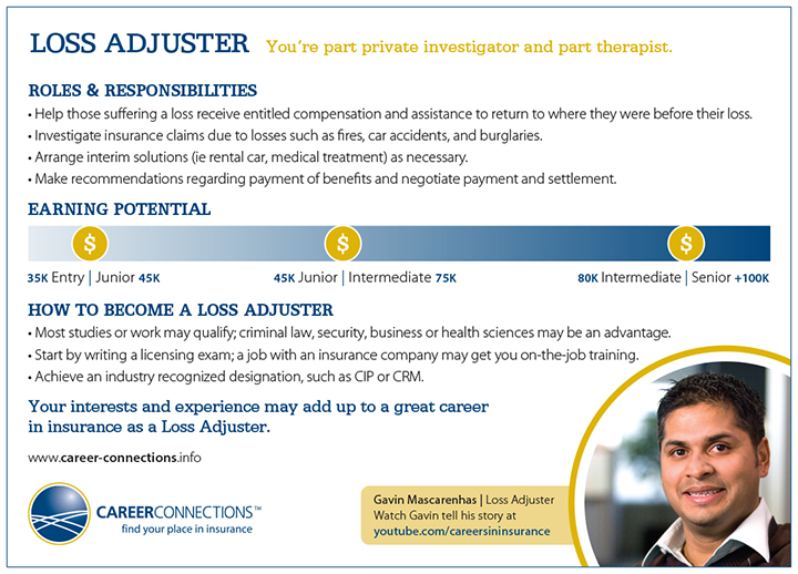 Loss Adjuster Postcard