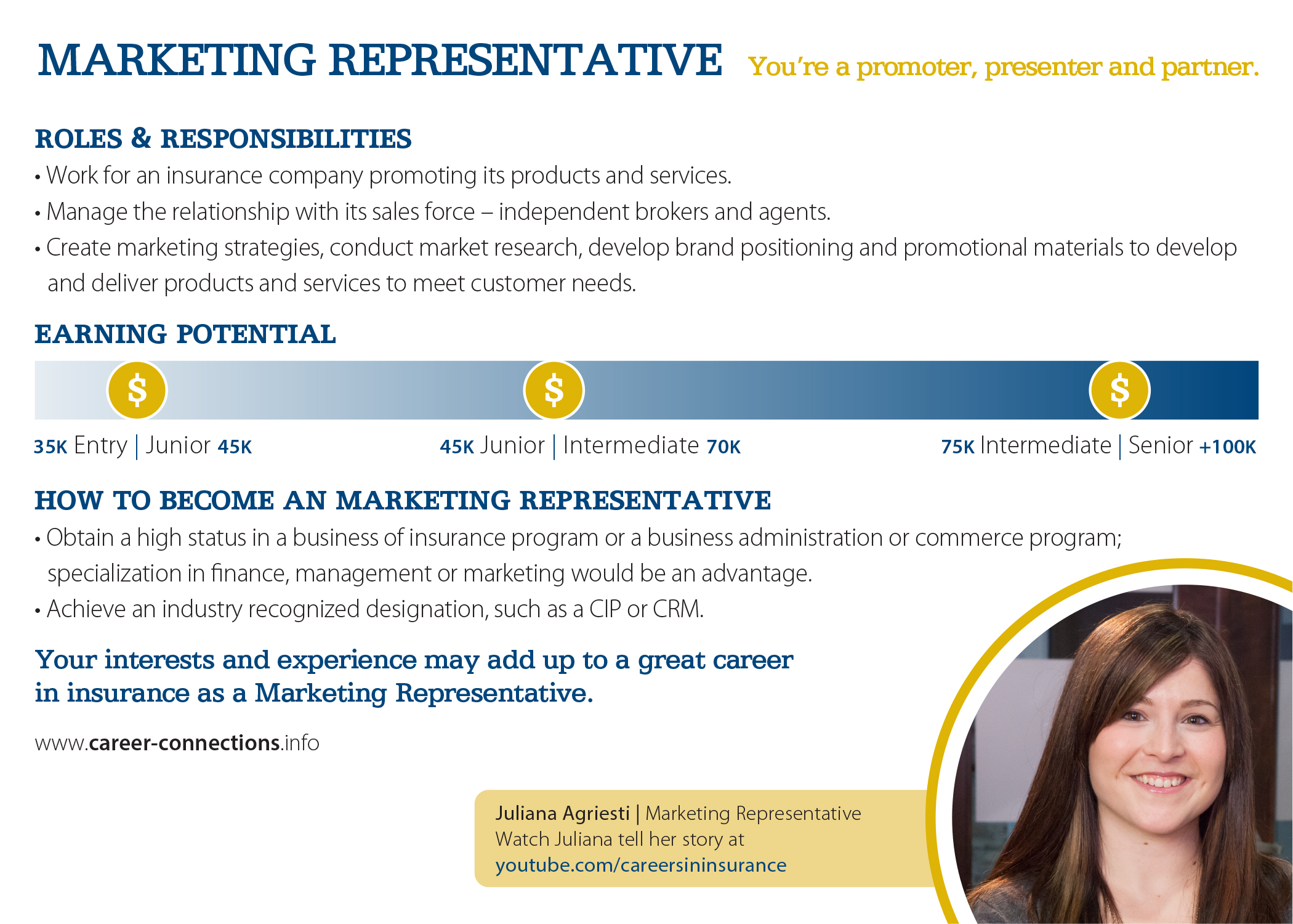Career Profile of a Marketing Representative